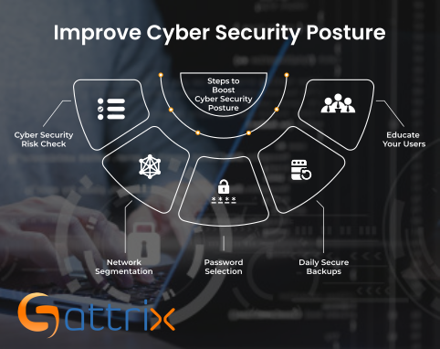 How We Improve the Cybersecurity Posture of Global Electronic Manufacturing Company?